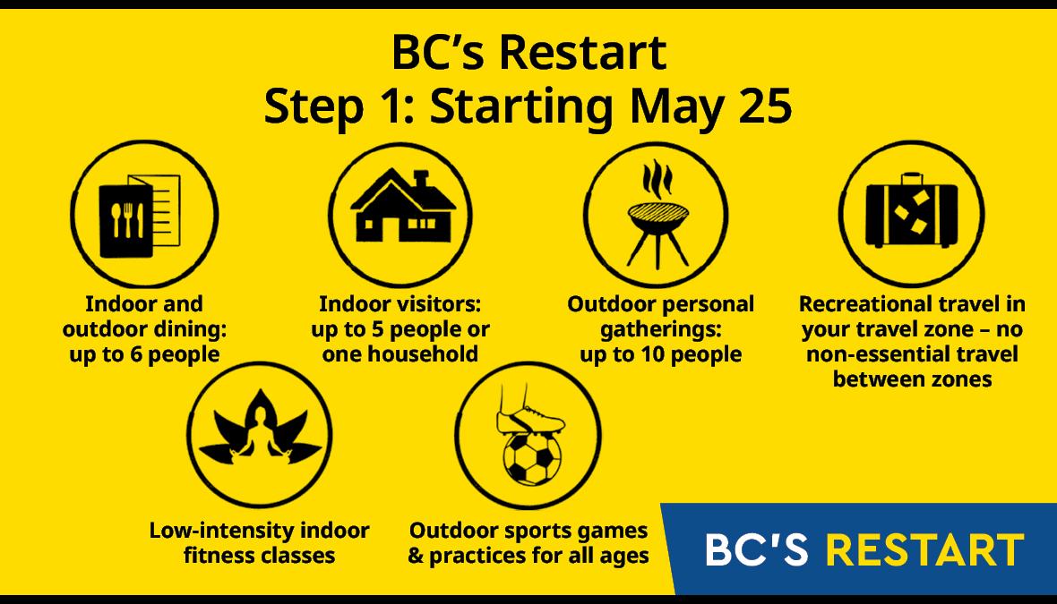 Step 1 Restart graphic information